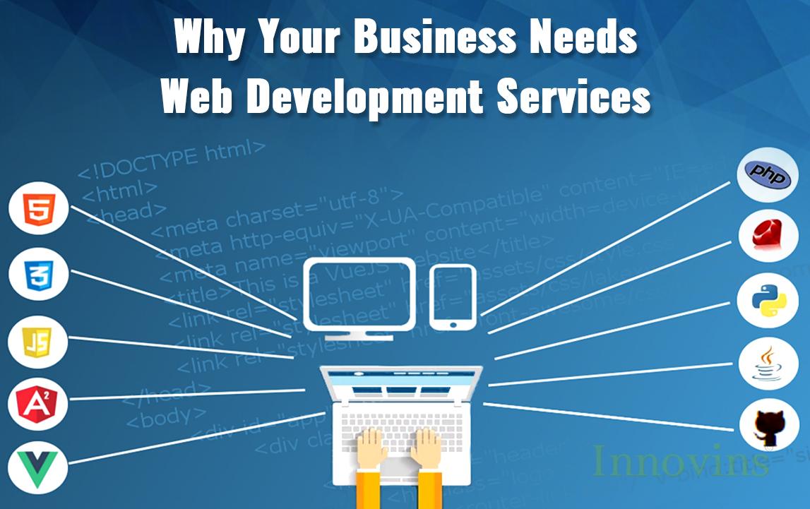 Elements of website designing for proper business promotion